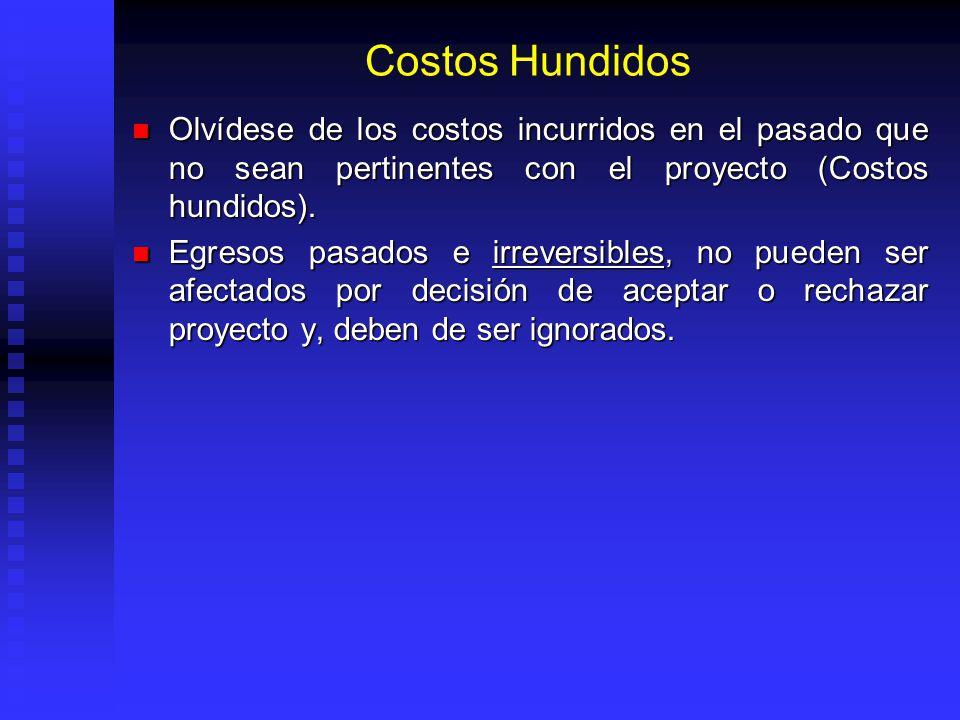 Costos Hundidos Olvídese de los costos incurridos en el pasado que no sean pertinentes con el proyecto (Costos hundidos).