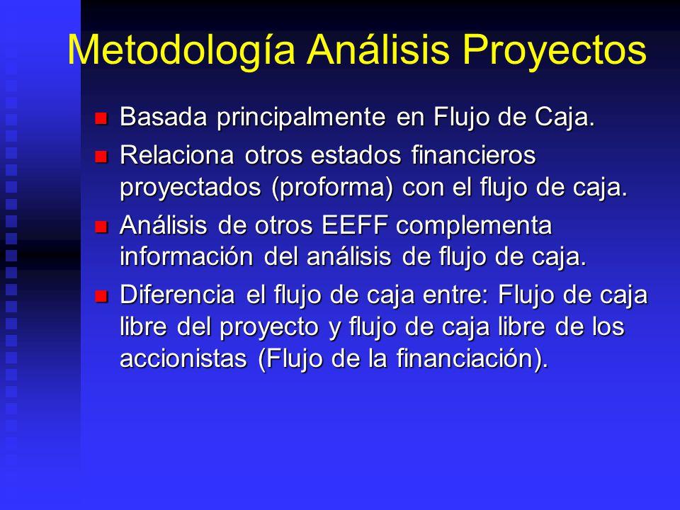 Metodología Análisis Proyectos