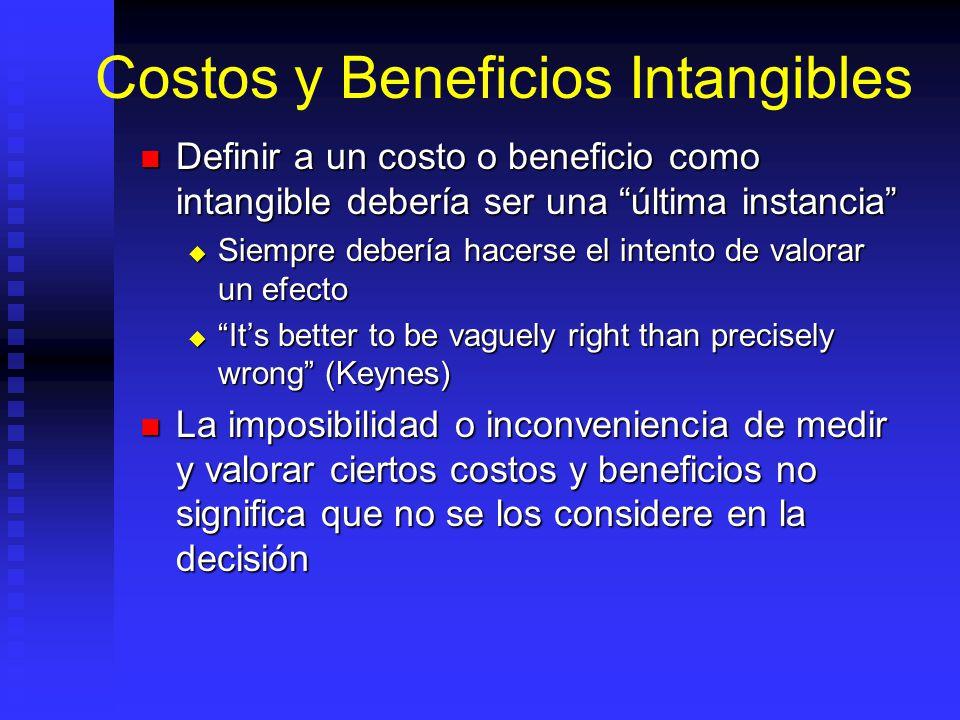 Costos y Beneficios Intangibles