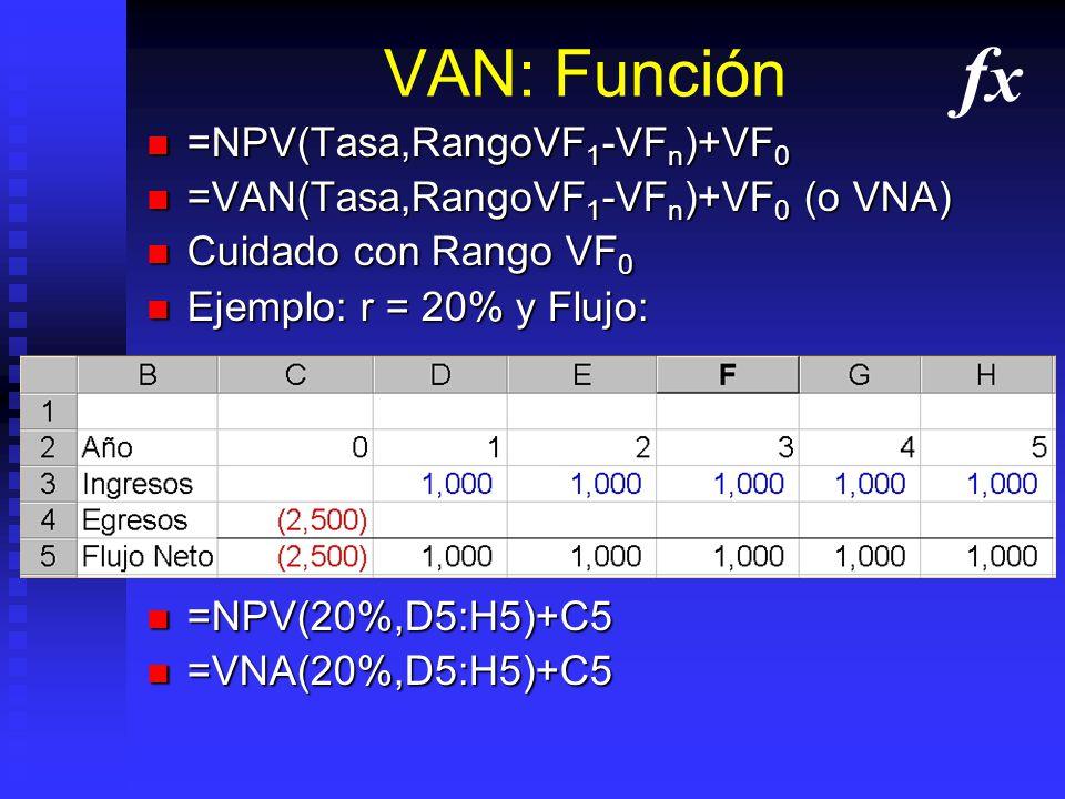 fx VAN: Función =NPV(Tasa,RangoVF1-VFn)+VF0