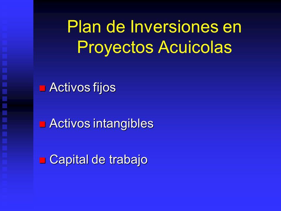 Plan de Inversiones en Proyectos Acuicolas
