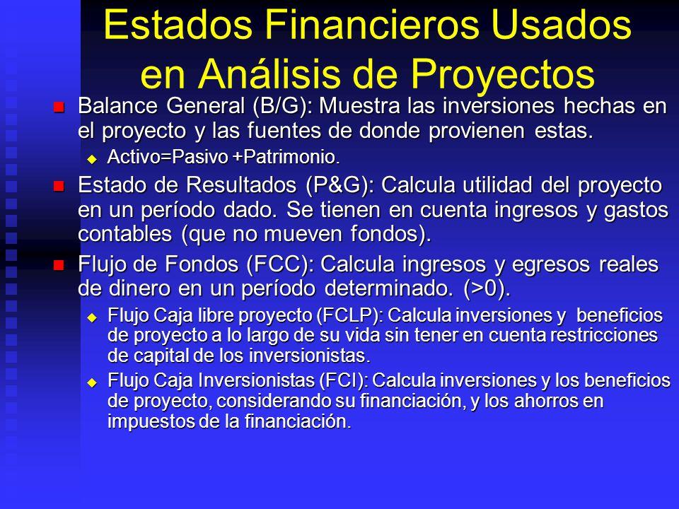 Estados Financieros Usados en Análisis de Proyectos