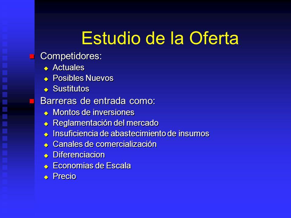 Estudio de la Oferta Competidores: Barreras de entrada como: Actuales