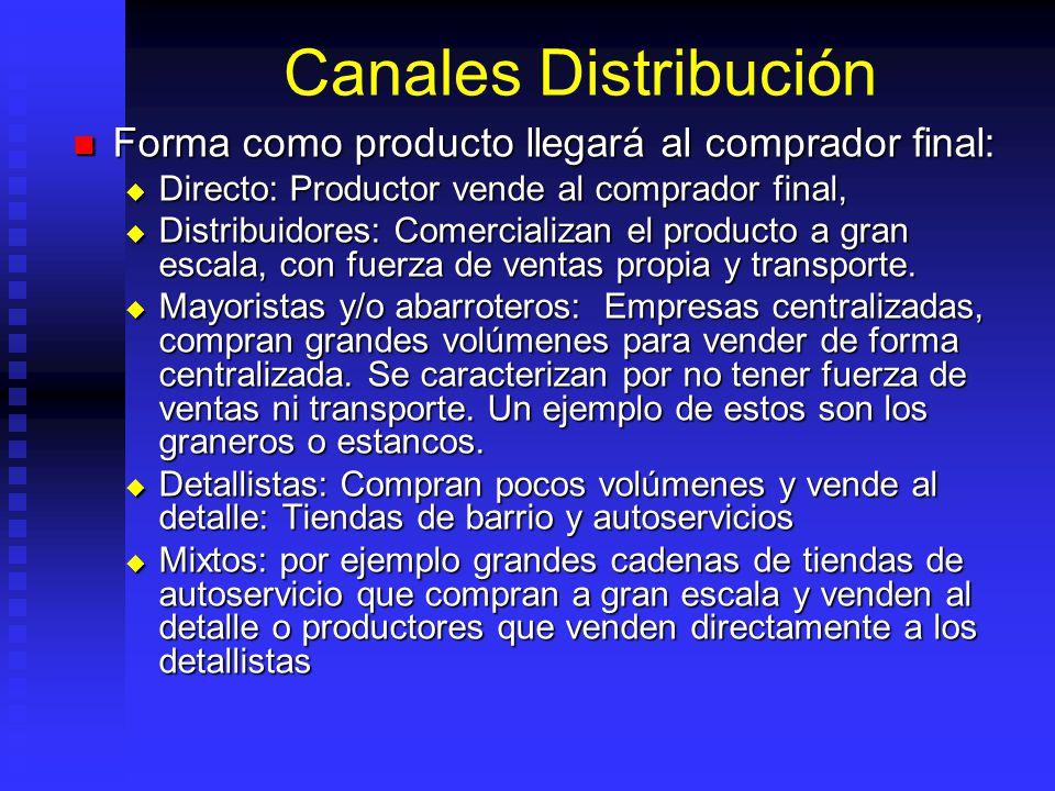 Canales Distribución Forma como producto llegará al comprador final: