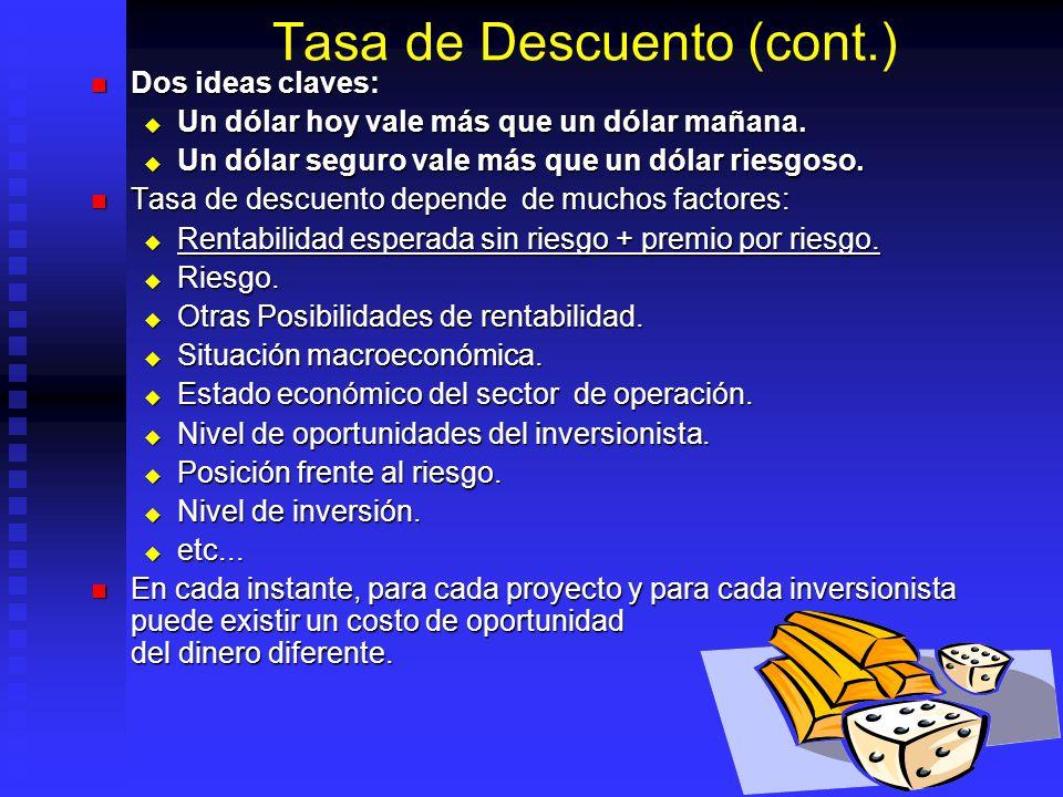 Tasa de Descuento (cont.)
