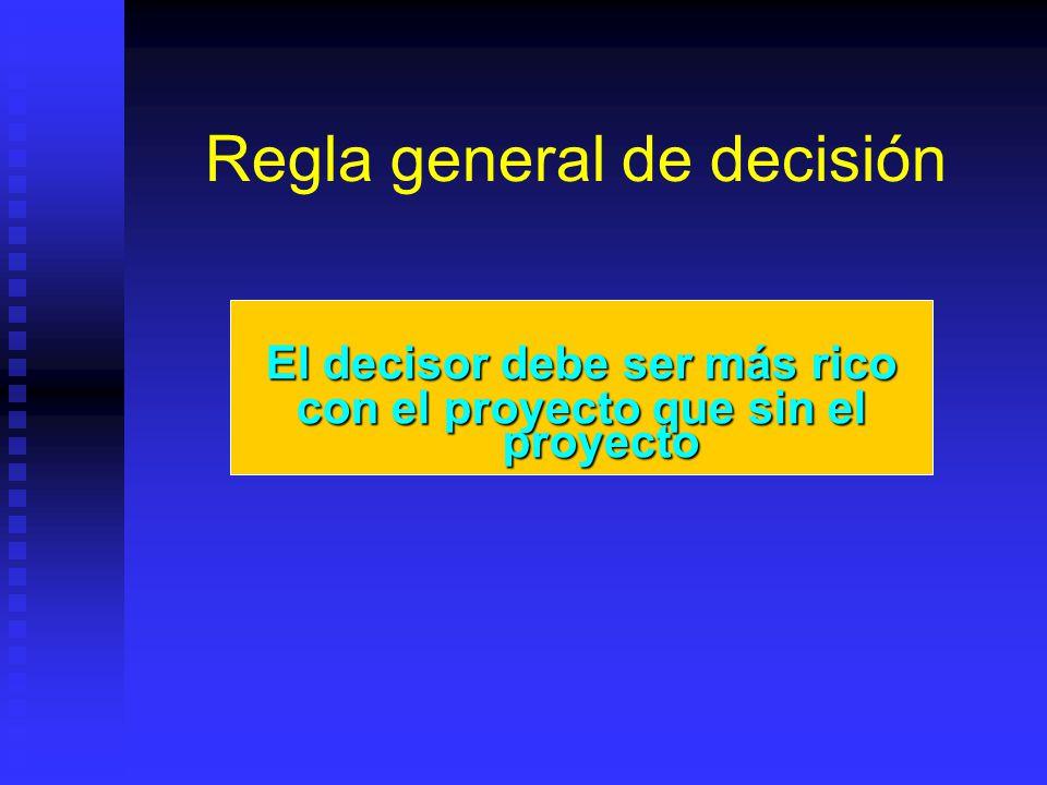 Regla general de decisión