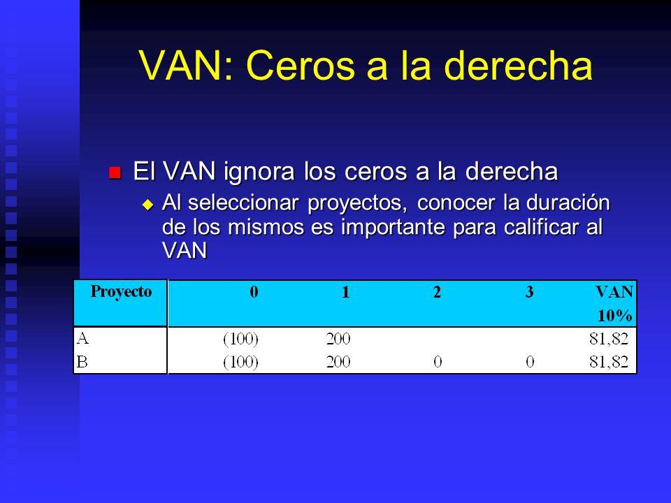 VAN: Ceros a la derecha El VAN ignora los ceros a la derecha