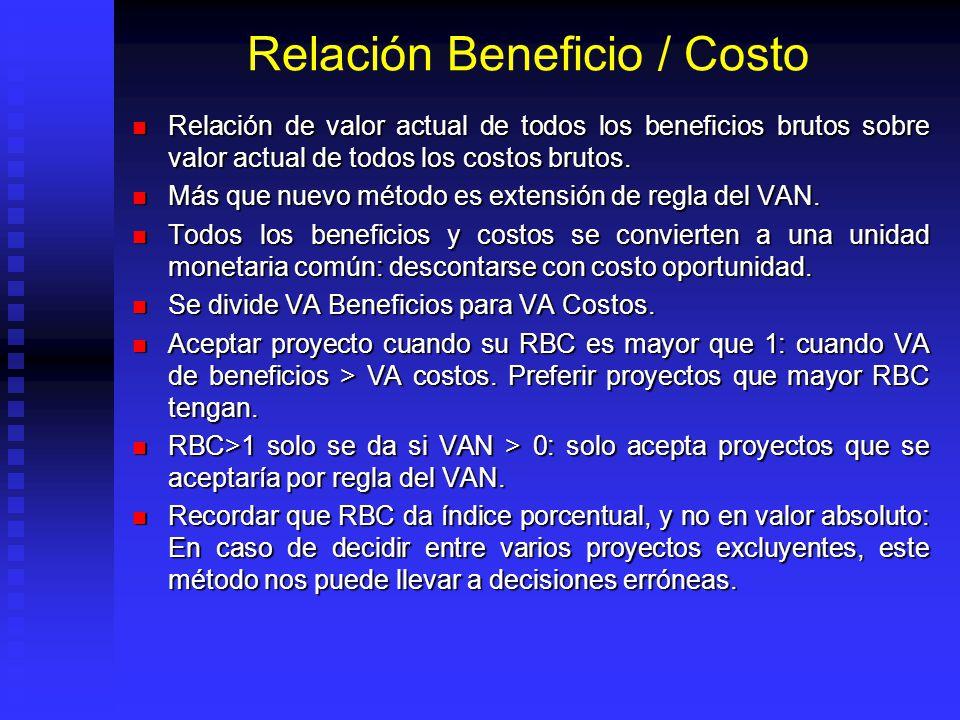 Relación Beneficio / Costo