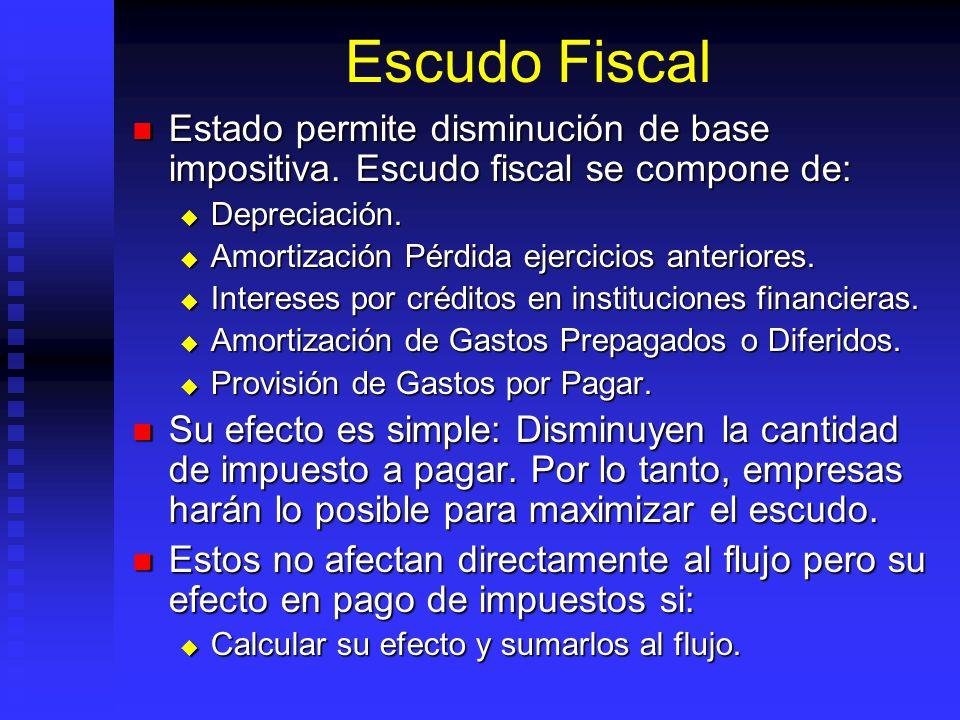 Escudo Fiscal Estado permite disminución de base impositiva. Escudo fiscal se compone de: Depreciación.