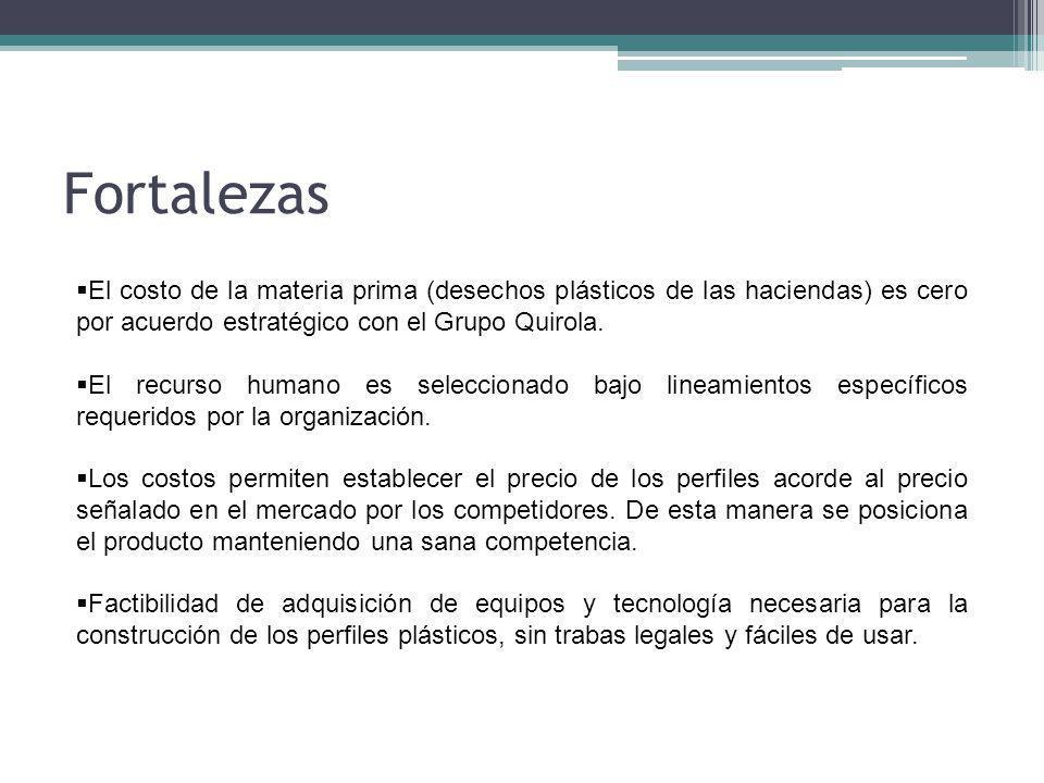 Fortalezas El costo de la materia prima (desechos plásticos de las haciendas) es cero por acuerdo estratégico con el Grupo Quirola.
