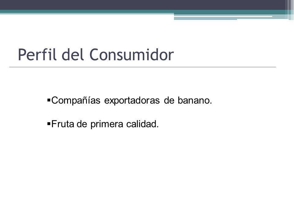 Perfil del Consumidor Compañías exportadoras de banano.