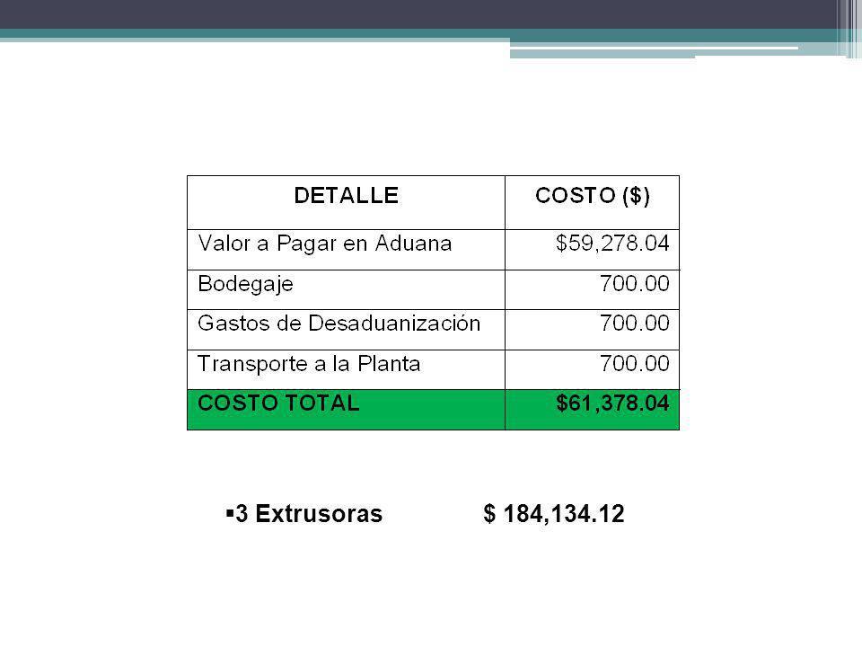 3 Extrusoras $ 184,134.12