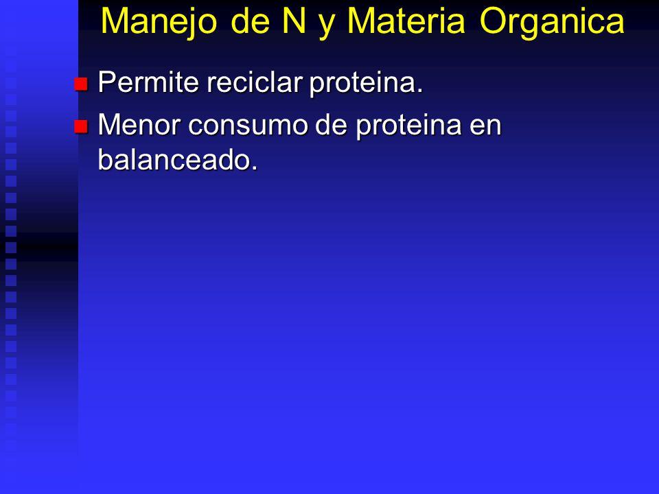 Manejo de N y Materia Organica