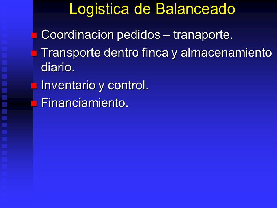 Logistica de Balanceado