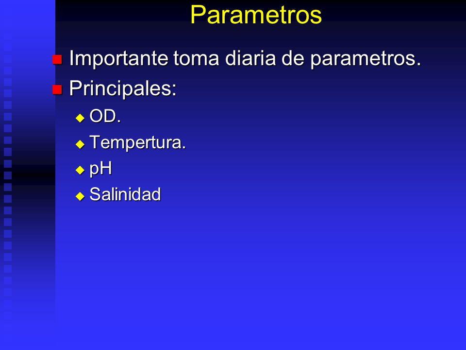Parametros Importante toma diaria de parametros. Principales: OD.