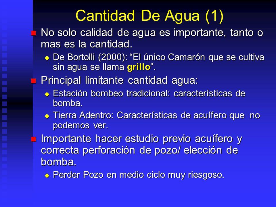 Cantidad De Agua (1) No solo calidad de agua es importante, tanto o mas es la cantidad.