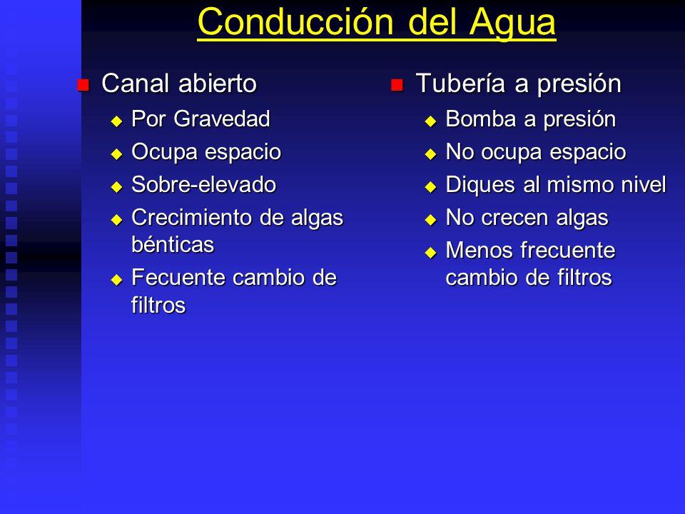 Conducción del Agua Canal abierto Tubería a presión Por Gravedad