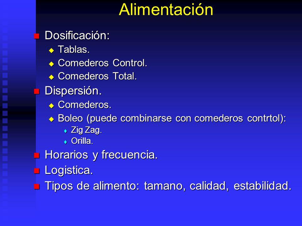 Alimentación Dosificación: Dispersión. Horarios y frecuencia.