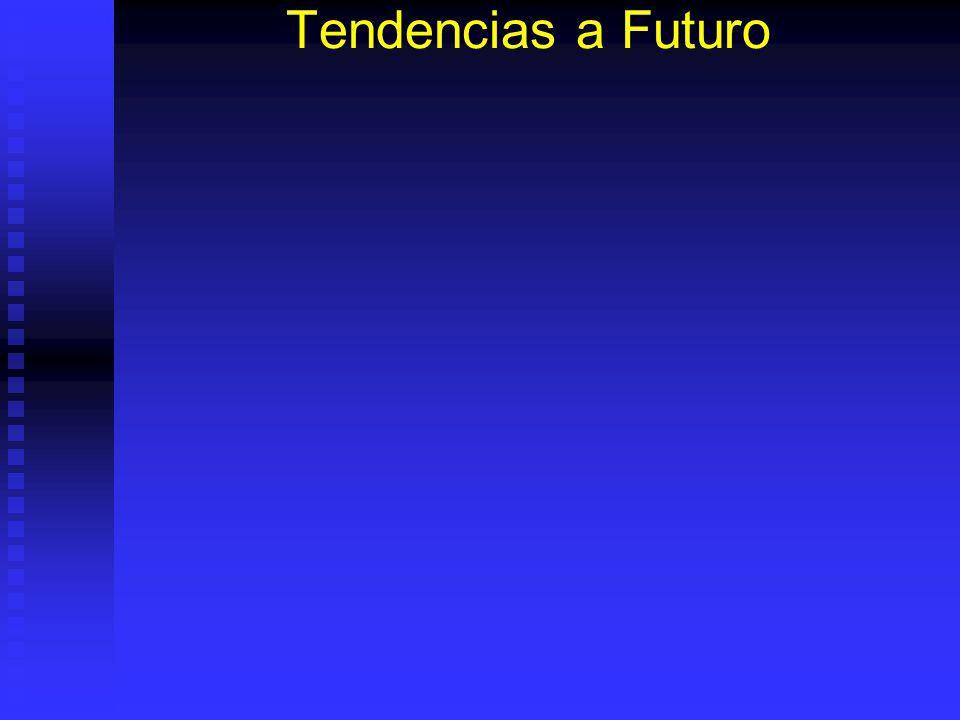 Tendencias a Futuro