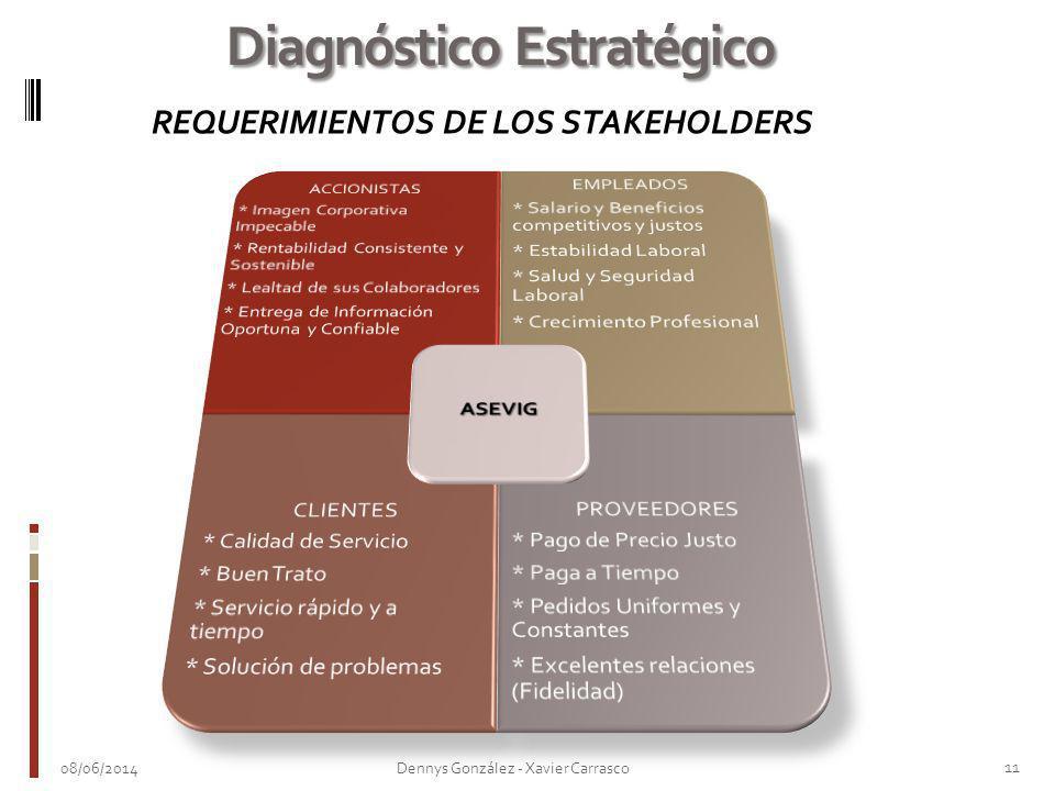 Diagnóstico Estratégico REQUERIMIENTOS DE LOS STAKEHOLDERS