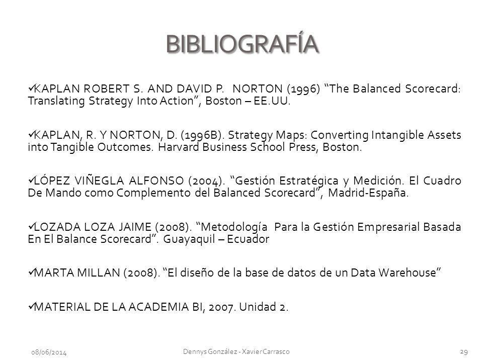 BIBLIOGRAFÍA KAPLAN ROBERT S. AND DAVID P. NORTON (1996) The Balanced Scorecard: Translating Strategy Into Action , Boston – EE.UU.