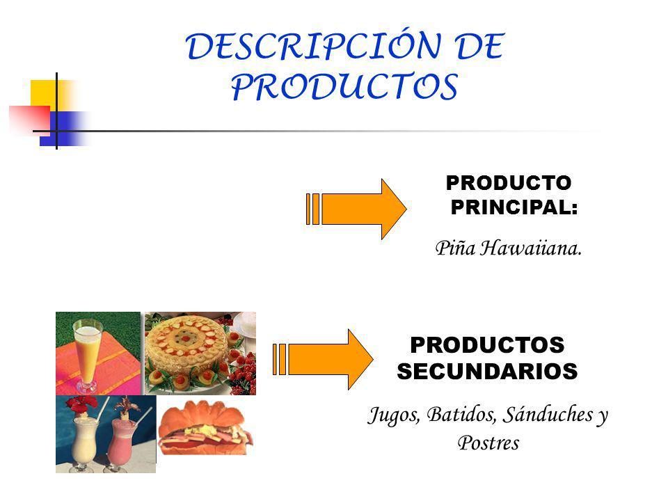 DESCRIPCIÓN DE PRODUCTOS
