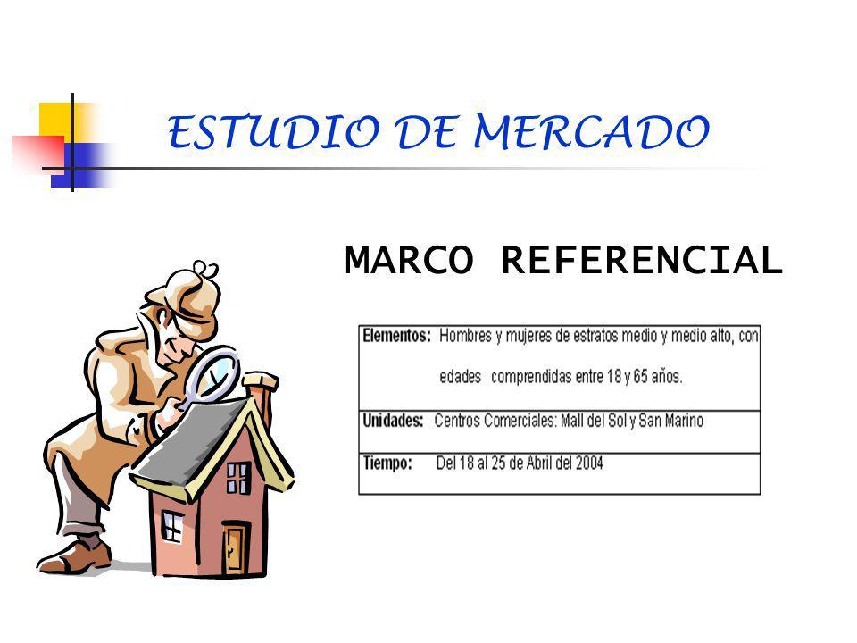 ESTUDIO DE MERCADO MARCO REFERENCIAL