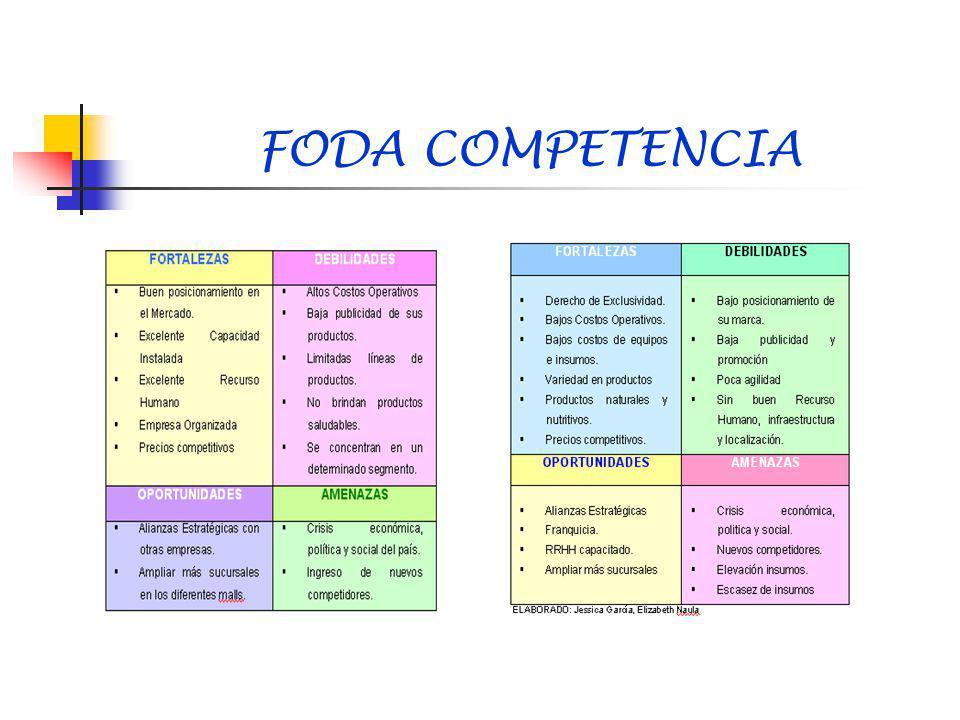 FODA COMPETENCIA