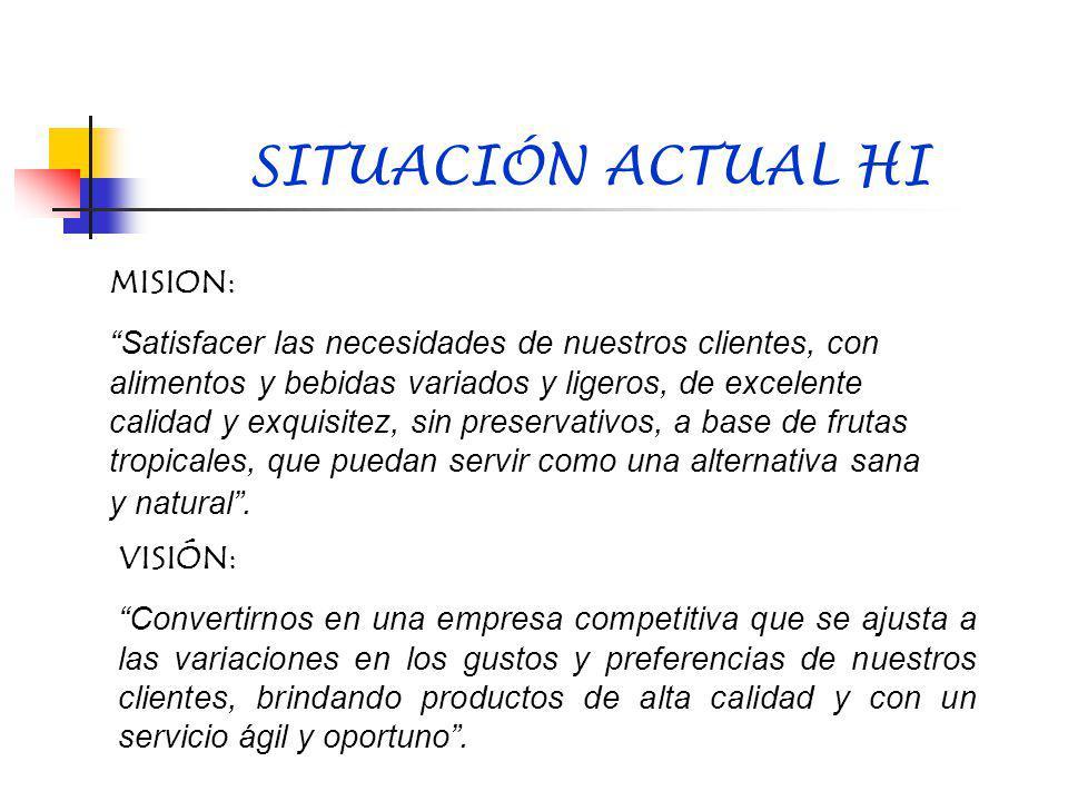 SITUACIÓN ACTUAL HI MISION: