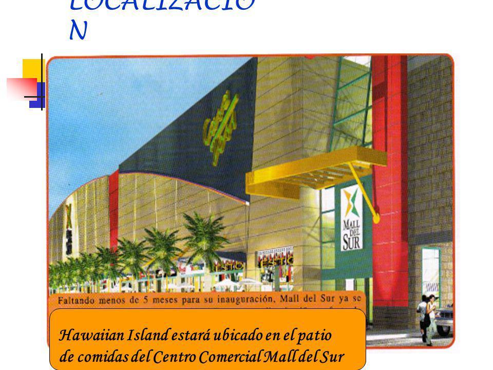 LOCALIZACIÓN Hawaiian Island estará ubicado en el patio de comidas del Centro Comercial Mall del Sur.
