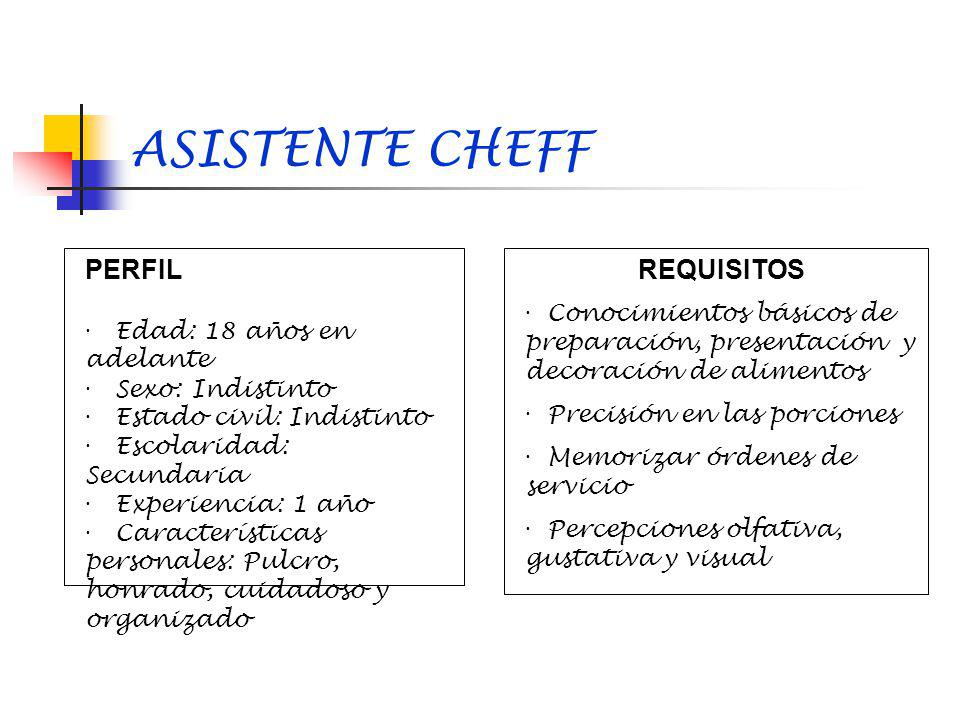 ASISTENTE CHEFF PERFIL REQUISITOS