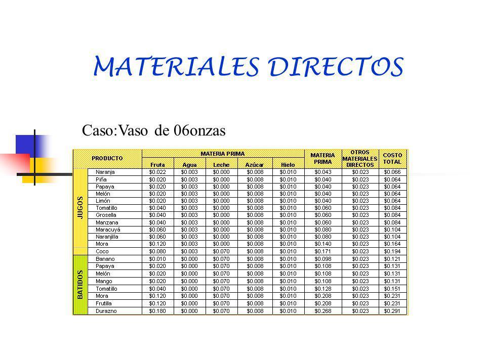 MATERIALES DIRECTOS Caso:Vaso de 06onzas