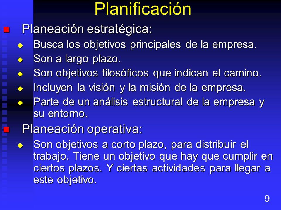 Planificación Planeación estratégica: Planeación operativa: