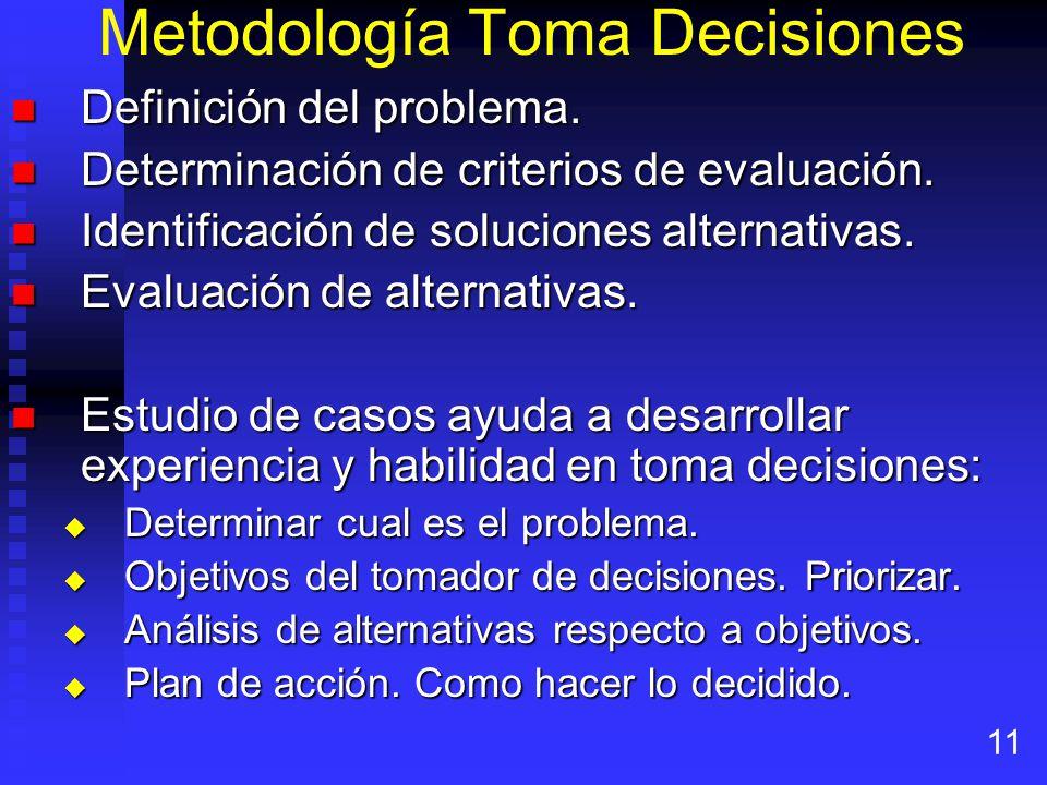 Metodología Toma Decisiones