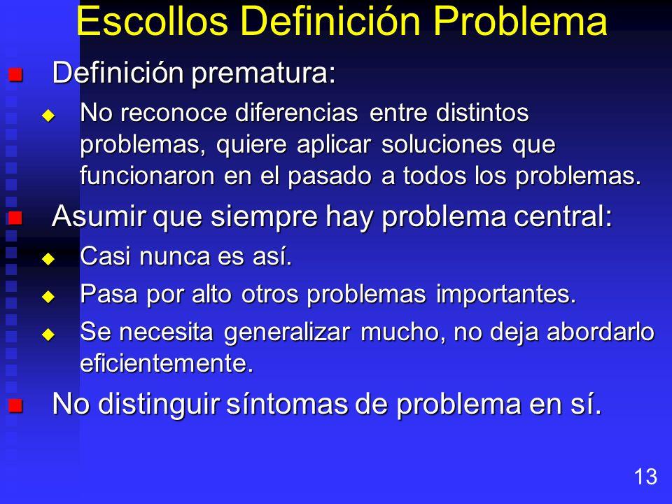 Escollos Definición Problema