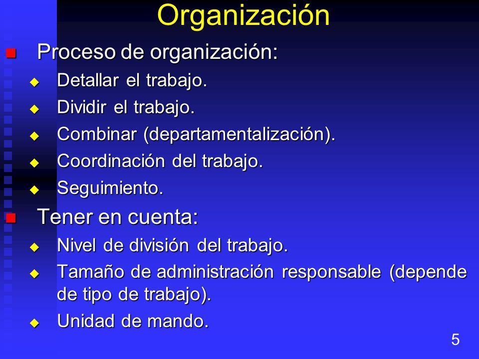 Organización Proceso de organización: Tener en cuenta: