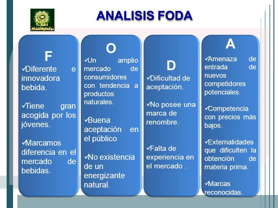 A O F D ANALISIS FODA Diferente e innovadora bebida.