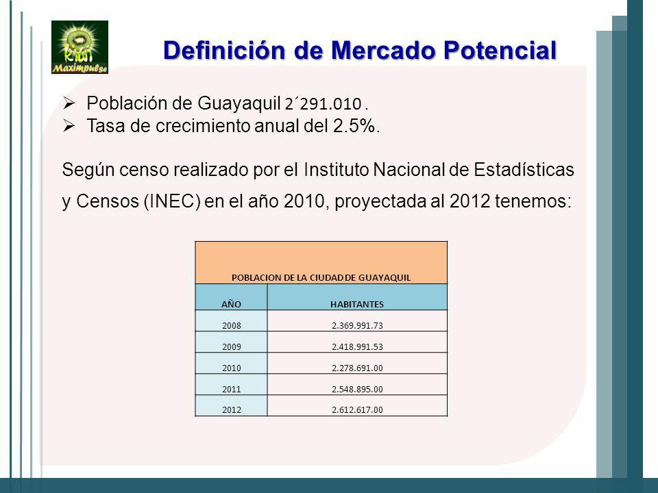 Definición de Mercado Potencial POBLACION DE LA CIUDAD DE GUAYAQUIL