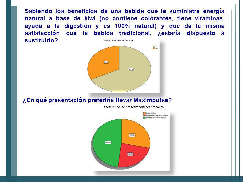 Preferencia de presentación del producto