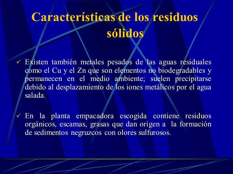 Características de los residuos sólidos