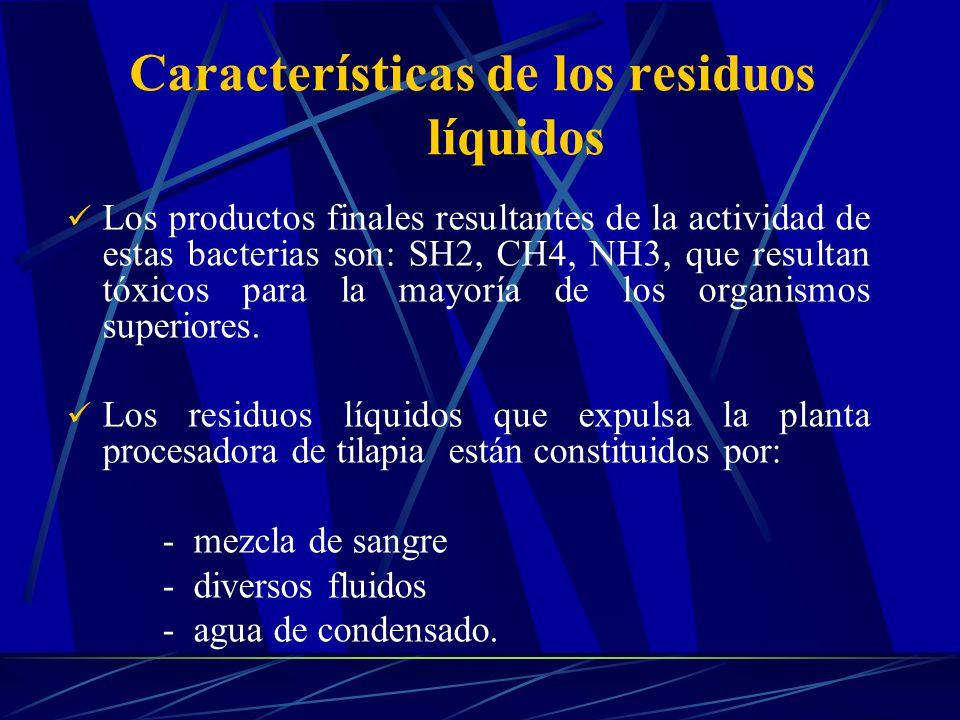 Características de los residuos líquidos
