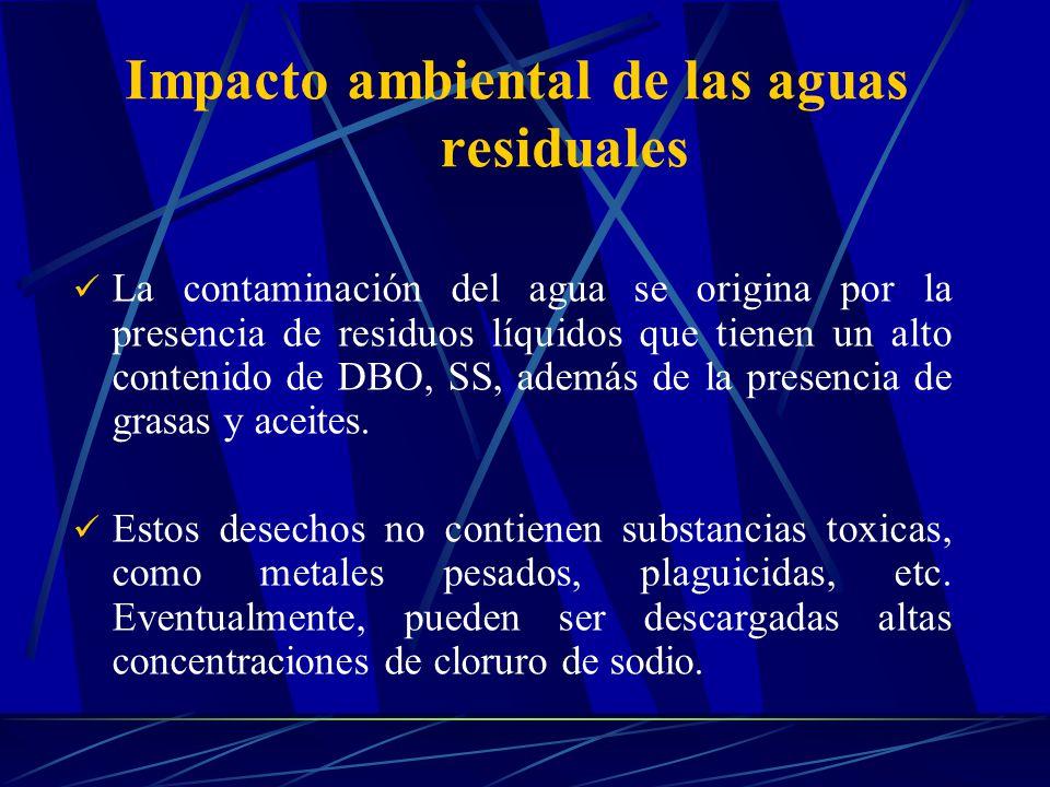 Impacto ambiental de las aguas residuales