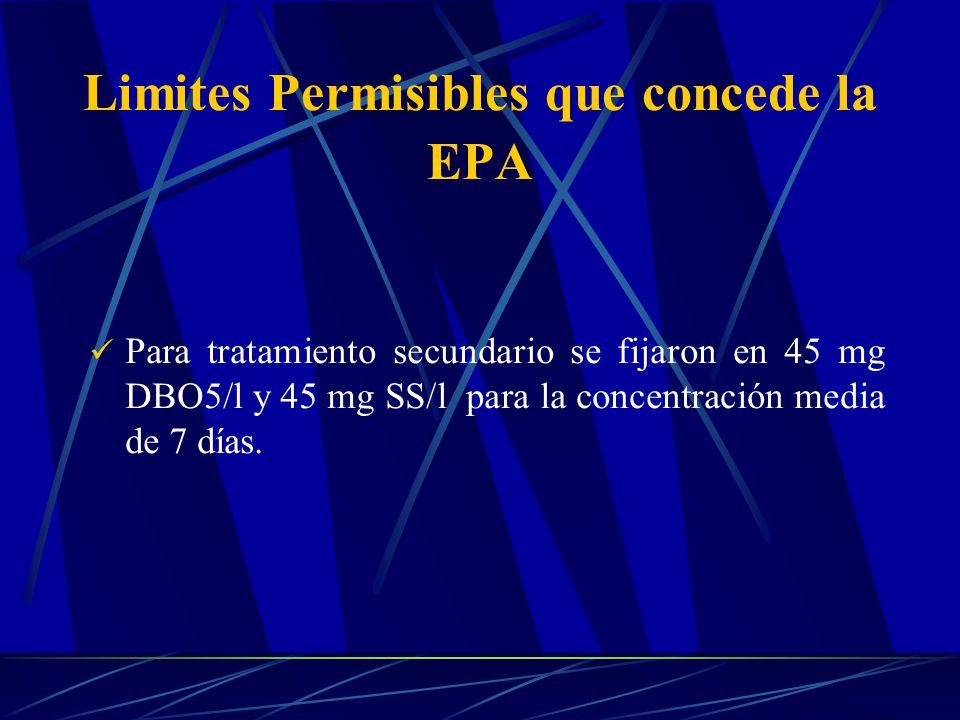 Limites Permisibles que concede la EPA