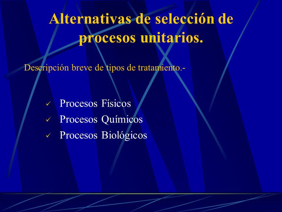 Alternativas de selección de procesos unitarios.