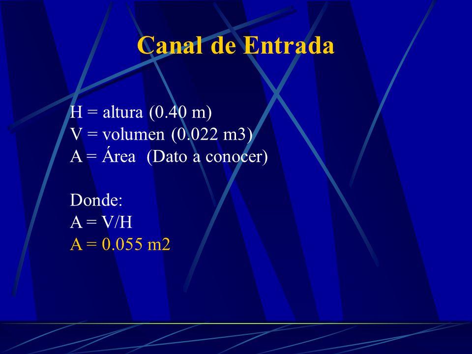 Canal de Entrada H = altura (0.40 m) V = volumen (0.022 m3)