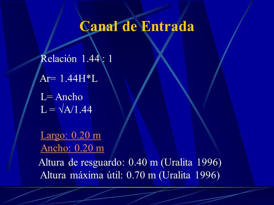 Canal de Entrada Relación 1.44 : 1 Ar= 1.44H*L L= Ancho L = √A/1.44