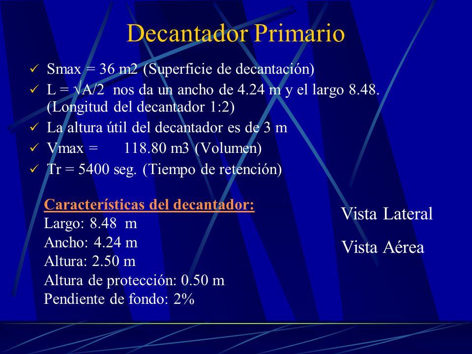 Decantador Primario Vista Lateral Vista Aérea