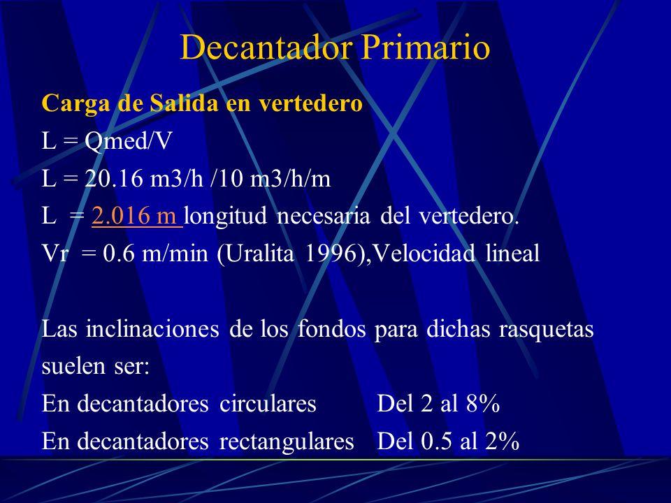 Decantador Primario Carga de Salida en vertedero L = Qmed/V