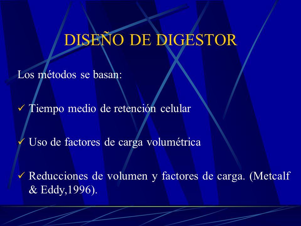DISEÑO DE DIGESTOR Los métodos se basan: