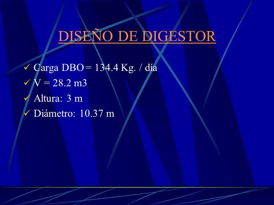 DISEÑO DE DIGESTOR Carga DBO = 134.4 Kg. / día V = 28.2 m3 Altura: 3 m
